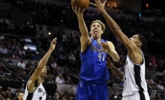 Top 5 NBA plays of the weekend