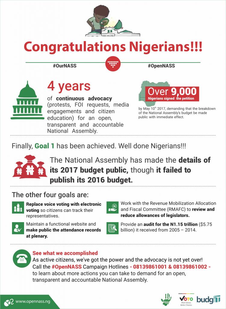 Congratulations Nigerians