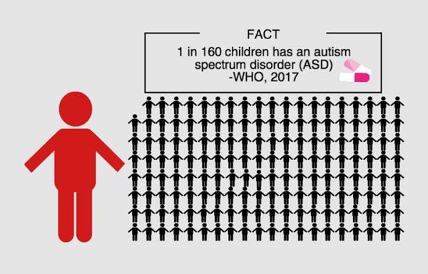 Autism3