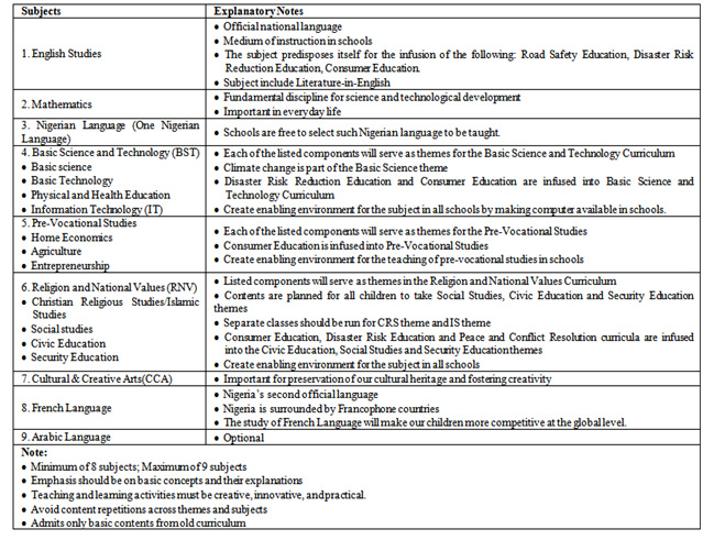 Curriculum for Primary 4 to 6