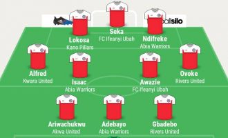 Red hot Lokosa, impressive Ndifreke make TheCable's NPFL team of the week