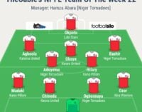Melai, Agboola, Bashir… TheCable's NPFL team of the week