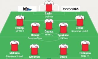 Makama, Onuwa, Bashir… TheCable's NPFL team of the week
