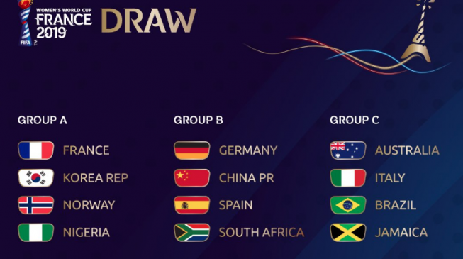Super Falcons to lock horns with France, Norway at Women's World Cup