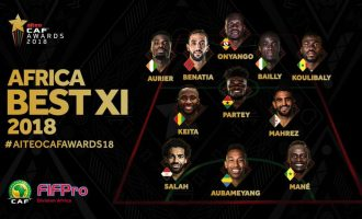 CAF Awards snub: A moment of sober reflection for Nigeria