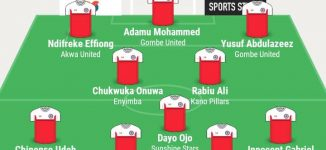 Anozie, Ali, Ojo… TheCable's NPFL team of the week
