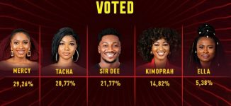 BBNaija Day 14: Ella, Kimoprah evicted from house