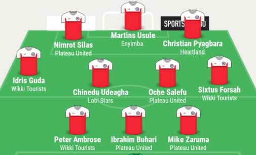 Plateau United, Wikki Tourists dominate TheCable's NPFL team of the week