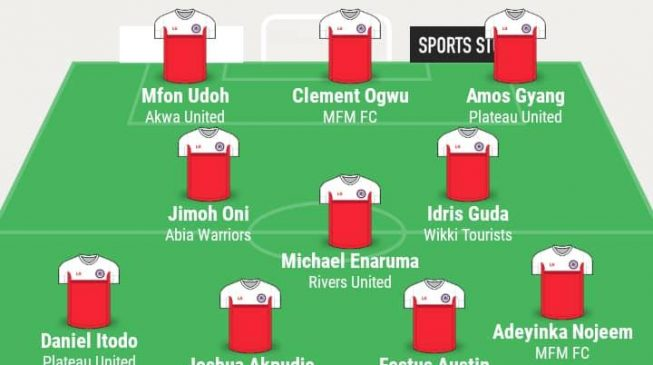Udoh, Folarin, Akpudje… TheCable's NPFL team of the week