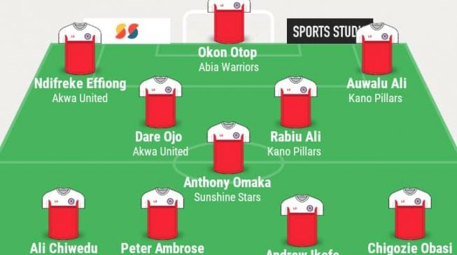 Otop, Effiong, Ikefe… TheCable's NPFL team of the week