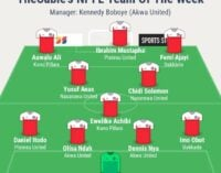 Obot, Efala, Ndah… TheCable's NPFL team of the week