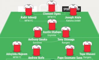 Oladapo, Ikefe, Sane… TheCable's NPFL team of the week